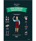 Kim korkar Şaraptan? Ophelie Neiman - Nail Kitabevi